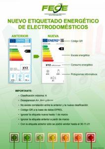Cartel-Etiqueta-energetica-FECE